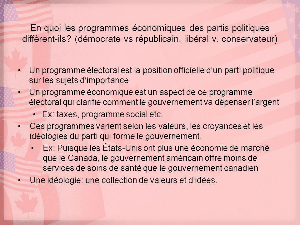 En quoi les programmes économiques des partis politiques diffèrent-ils.
