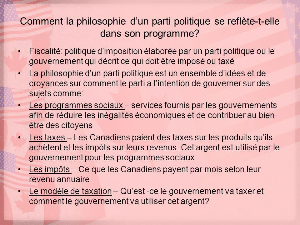 Comment la philosophie dun parti politique se reflète-t-elle dans son programme.