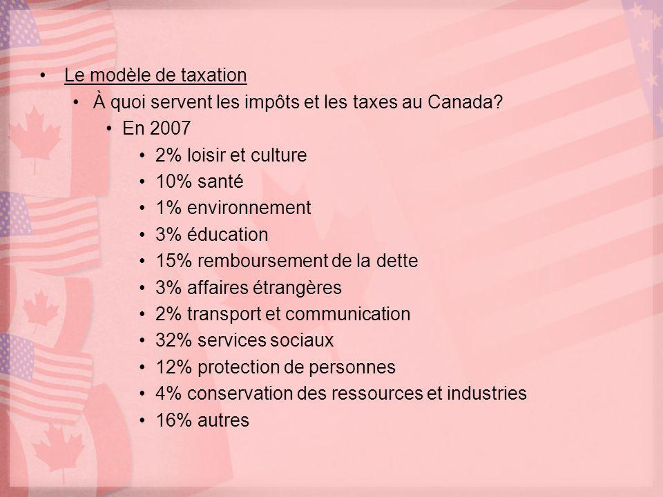 Le modèle de taxation À quoi servent les impôts et les taxes au Canada.