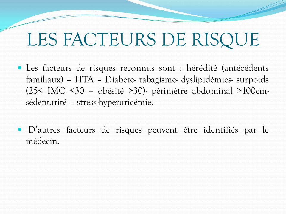 LES FACTEURS DE RISQUE Les facteurs de risques reconnus sont : hérédité (antécédents familiaux) – HTA – Diabète- tabagisme- dyslipidémies- surpoids (2