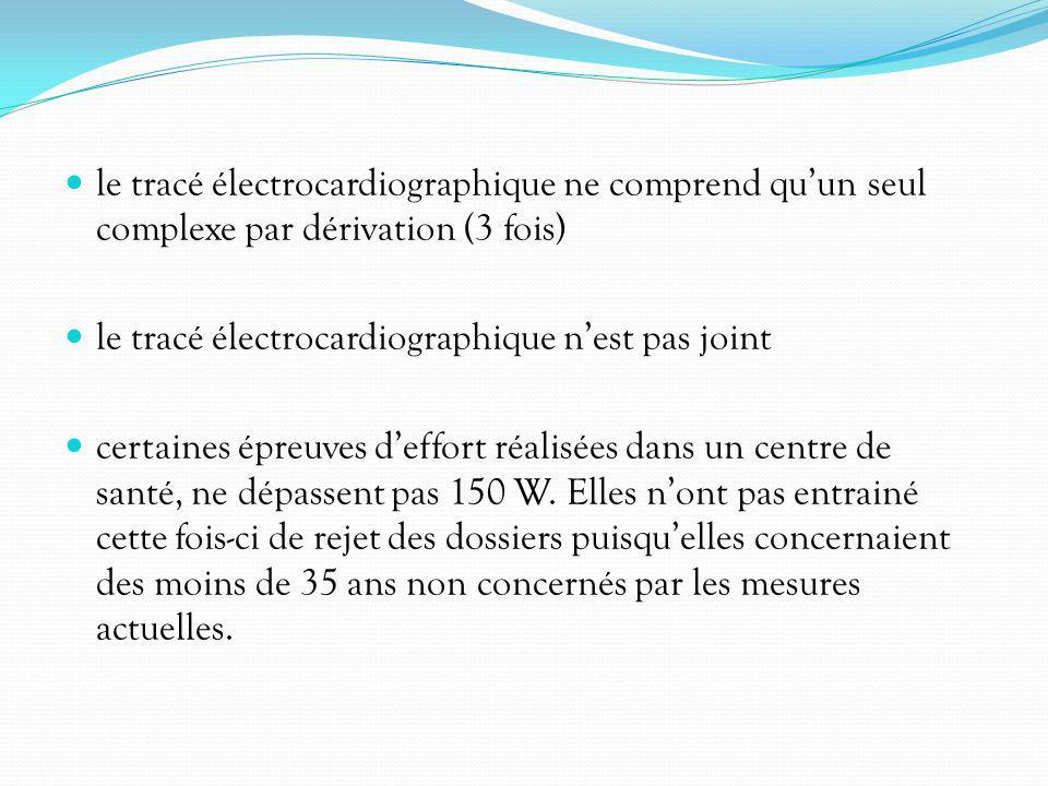 le tracé électrocardiographique ne comprend quun seul complexe par dérivation (3 fois) le tracé électrocardiographique nest pas joint certaines épreuv