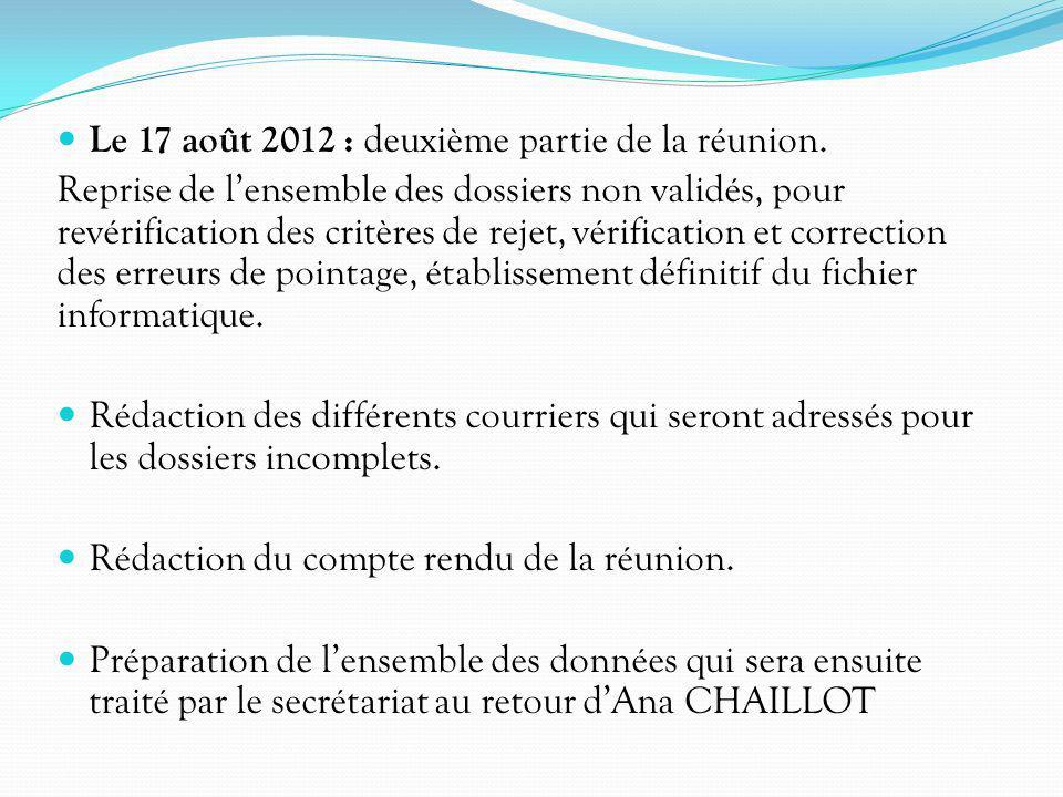 Le 17 août 2012 : deuxième partie de la réunion. Reprise de lensemble des dossiers non validés, pour revérification des critères de rejet, vérificatio