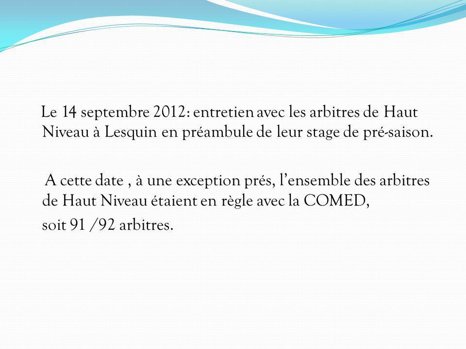 Le 14 septembre 2012: entretien avec les arbitres de Haut Niveau à Lesquin en préambule de leur stage de pré-saison. A cette date, à une exception pré