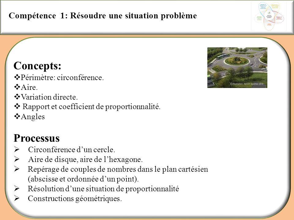 Compétence 1: Résoudre une situation problème Concepts: Périmètre: circonférence. Aire. Variation directe. Rapport et coefficient de proportionnalité.