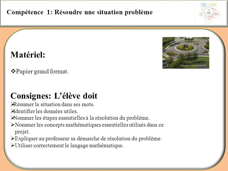 Compétence 1: Résoudre une situation problème Matériel: Papier grand format. Consignes: Lélève doit Résumer la situation dans ses mots. Identifier les