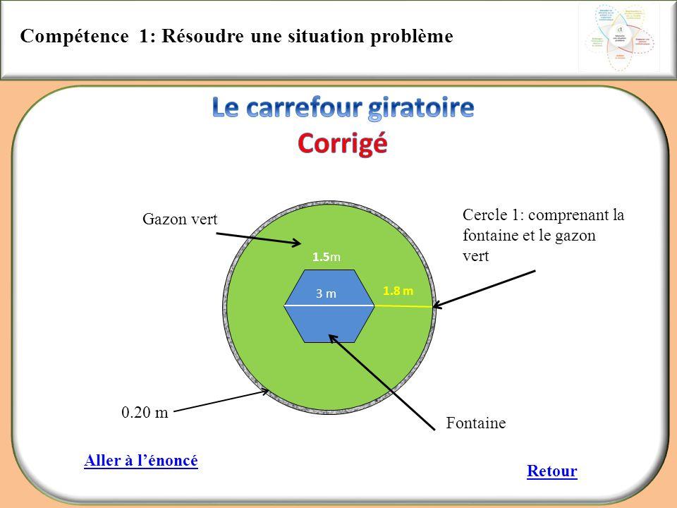 Compétence 1: Résoudre une situation problème Gazon vert Cercle 1: comprenant la fontaine et le gazon vert Fontaine 3 m 1.5m 1.8 m 0.20 m Retour Aller