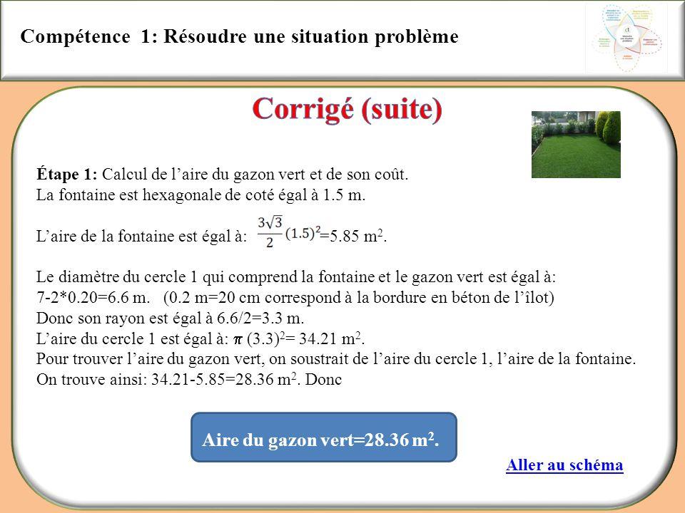 Compétence 1: Résoudre une situation problème Étape 1: Calcul de laire du gazon vert et de son coût. La fontaine est hexagonale de coté égal à 1.5 m.