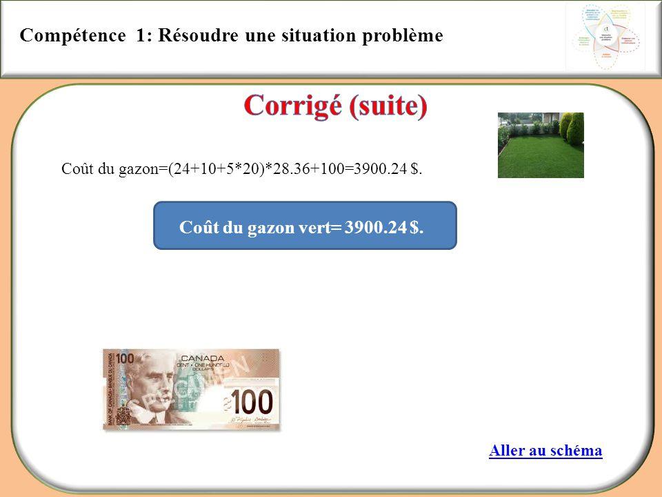 Compétence 1: Résoudre une situation problème Aller au schéma Coût du gazon=(24+10+5*20)*28.36+100=3900.24 $. Coût du gazon vert= 3900.24 $.