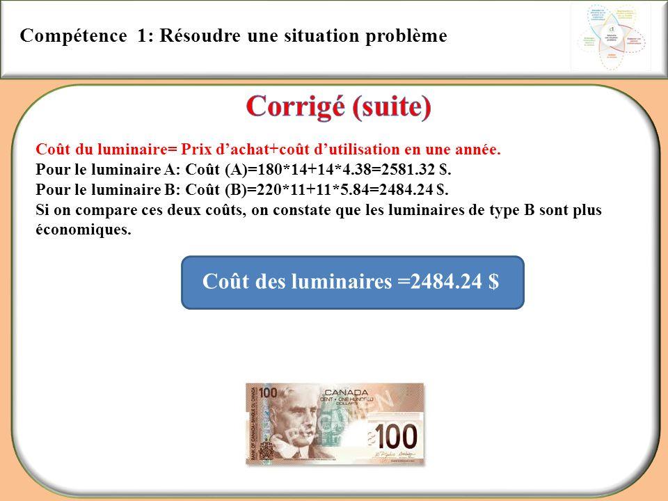 Compétence 1: Résoudre une situation problème Coût du luminaire= Prix dachat+coût dutilisation en une année. Pour le luminaire A: Coût (A)=180*14+14*4