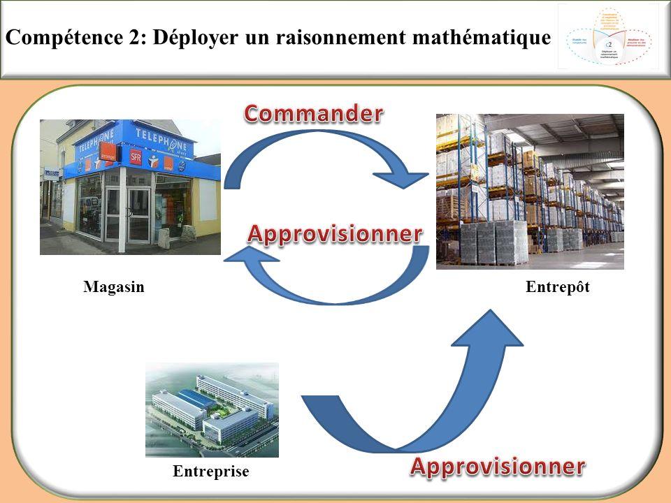 Entrepôt Entreprise Magasin Compétence 2: Déployer un raisonnement mathématique