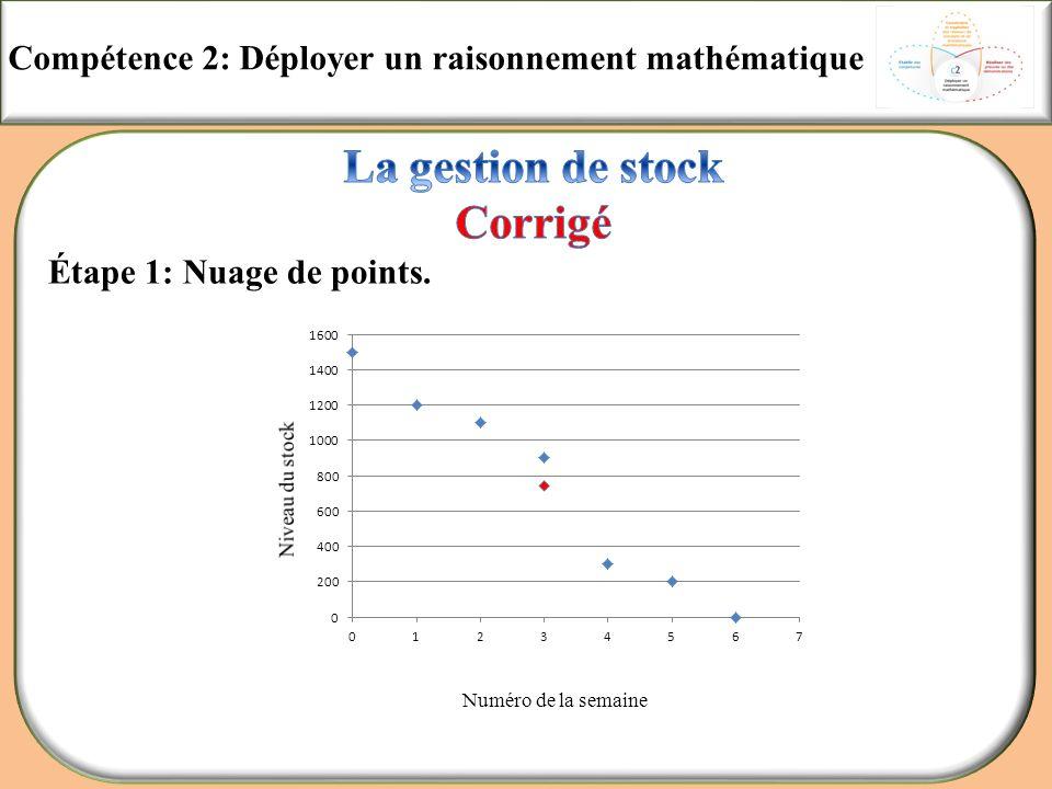 Compétence 2: Déployer un raisonnement mathématique Étape 1: Nuage de points. Numéro de la semaine