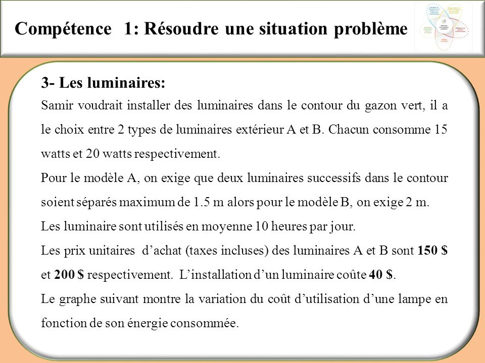 Compétence 1: Résoudre une situation problème 3- Les luminaires: Samir voudrait installer des luminaires dans le contour du gazon vert, il a le choix