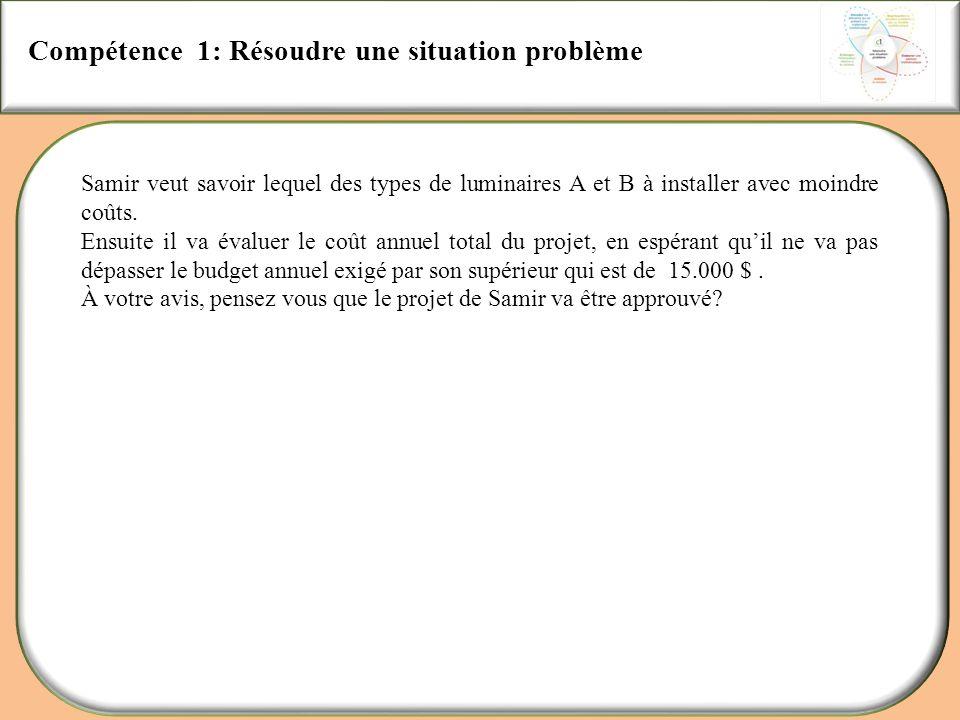 Compétence 1: Résoudre une situation problème Samir veut savoir lequel des types de luminaires A et B à installer avec moindre coûts. Ensuite il va év