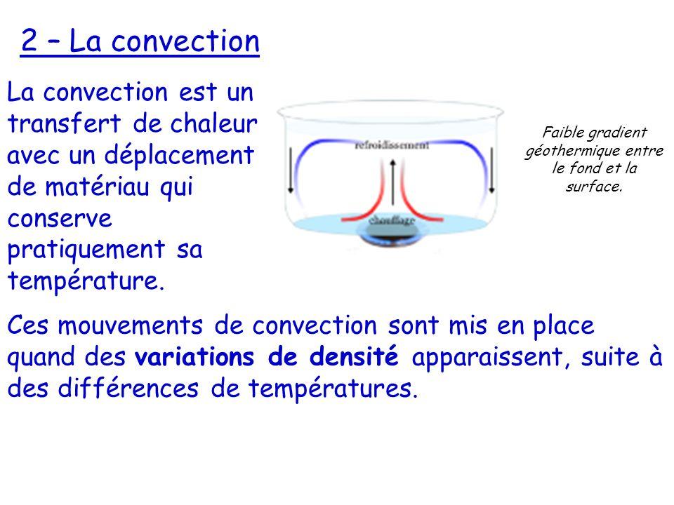 2 – La convection La convection est un transfert de chaleur avec un déplacement de matériau qui conserve pratiquement sa température. Ces mouvements d