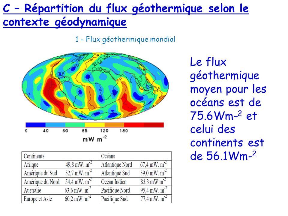 C – Répartition du flux géothermique selon le contexte géodynamique 1 - Flux géothermique mondial Le flux géothermique moyen pour les océans est de 75