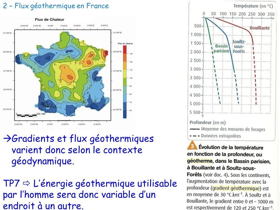 2 – Flux géothermique en France Gradients et flux géothermiques varient donc selon le contexte géodynamique. TP7 Lénergie géothermique utilisable par