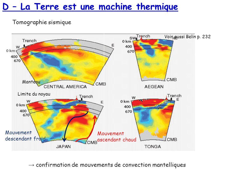 D – La Terre est une machine thermique Tomographie sismique Mouvement descendant froid Mouvement ascendant chaud confirmation de mouvements de convect