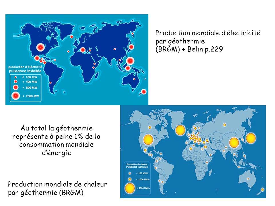 Production mondiale délectricité par géothermie (BRGM) + Belin p.229 Production mondiale de chaleur par géothermie (BRGM) Au total la géothermie repré