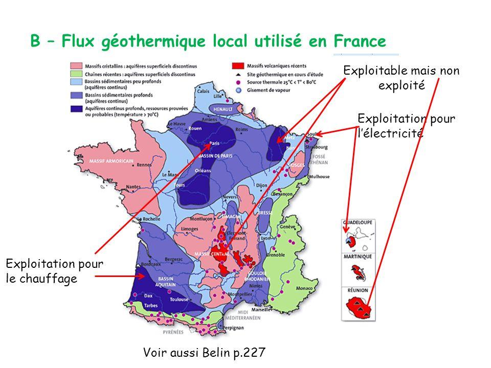 B – Flux géothermique local utilisé en France Exploitation pour le chauffage Exploitation pour lélectricité Exploitable mais non exploité Voir aussi B