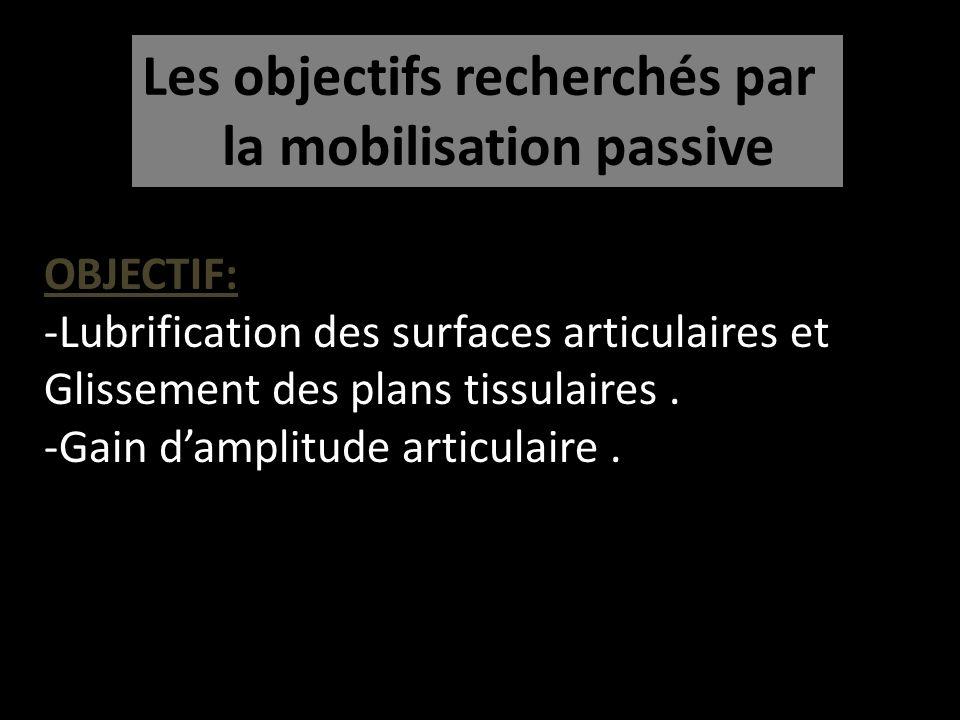 Les objectifs recherchés par la mobilisation passive OBJECTIF: -Lubrification des surfaces articulaires et Glissement des plans tissulaires. -Gain dam