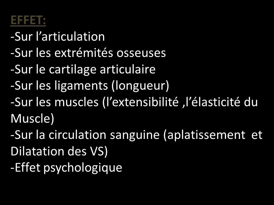 EFFET: -Sur larticulation -Sur les extrémités osseuses -Sur le cartilage articulaire -Sur les ligaments (longueur) -Sur les muscles (lextensibilité,lé