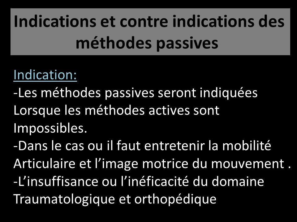 Indications et contre indications des méthodes passives Indication: -Les méthodes passives seront indiquées Lorsque les méthodes actives sont Impossib