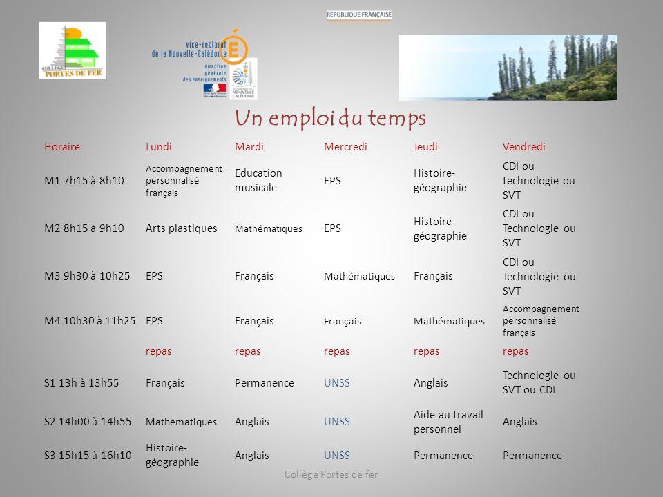 Un emploi du temps Collège Portes de fer HoraireLundiMardiMercrediJeudiVendredi M1 7h15 à 8h10 Accompagnement personnalisé français Education musicale EPS Histoire- géographie CDI ou technologie ou SVT M2 8h15 à 9h10Arts plastiques Mathématiques EPS Histoire- géographie CDI ou Technologie ou SVT M3 9h30 à 10h25EPSFrançais Mathématiques Français CDI ou Technologie ou SVT M4 10h30 à 11h25EPSFrançais Mathématiques Accompagnement personnalisé français repas S1 13h à 13h55FrançaisPermanenceUNSSAnglais Technologie ou SVT ou CDI S2 14h00 à 14h55 Mathématiques AnglaisUNSS Aide au travail personnel Anglais S3 15h15 à 16h10 Histoire- géographie AnglaisUNSSPermanence