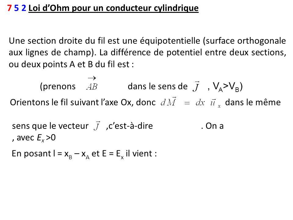 7 5 2 Loi dOhm pour un conducteur cylindrique Une section droite du fil est une équipotentielle (surface orthogonale aux lignes de champ). La différen