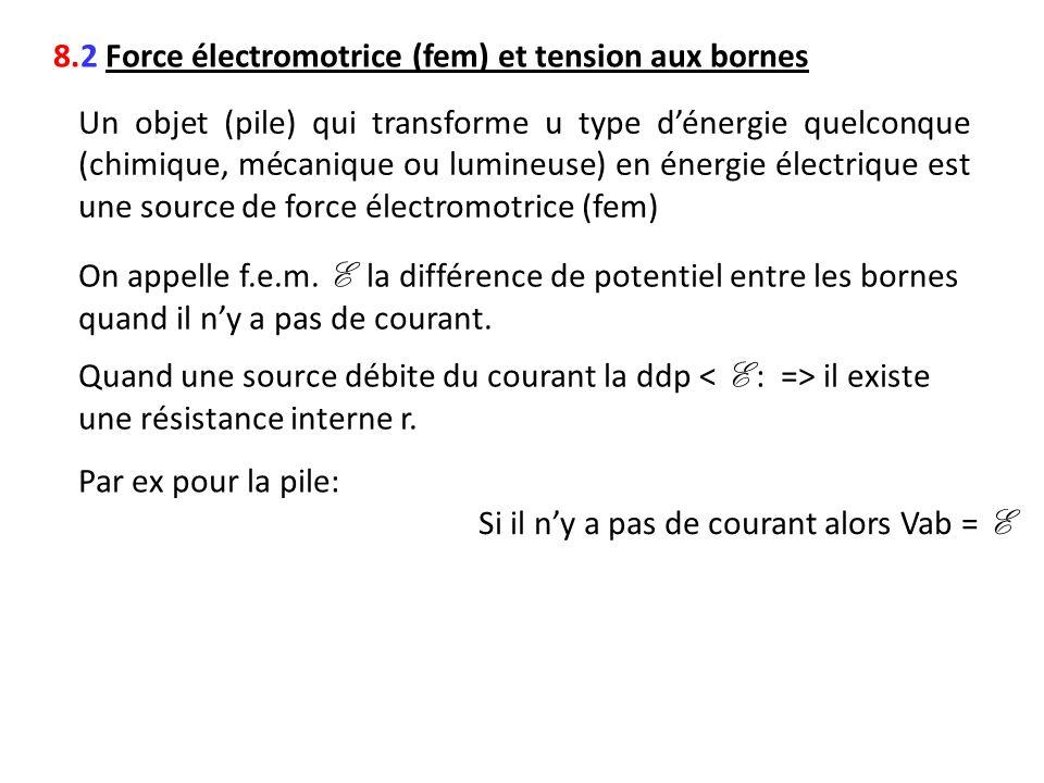 8.2 Force électromotrice (fem) et tension aux bornes Un objet (pile) qui transforme u type dénergie quelconque (chimique, mécanique ou lumineuse) en é