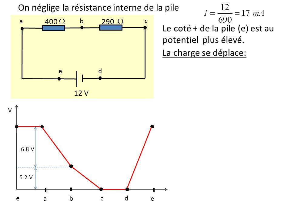 290 400 12 V ab c de e eab cd V 6.8 V 5.2 V On néglige la résistance interne de la pile Le coté + de la pile (e) est au potentiel plus élevé. La charg