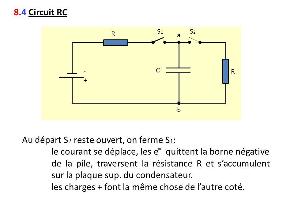 8.4 Circuit RC R R S1S1 S2S2 C -+-+ a b Au départ S 2 reste ouvert, on ferme S 1 : le courant se déplace, les e quittent la borne négative de la pile,