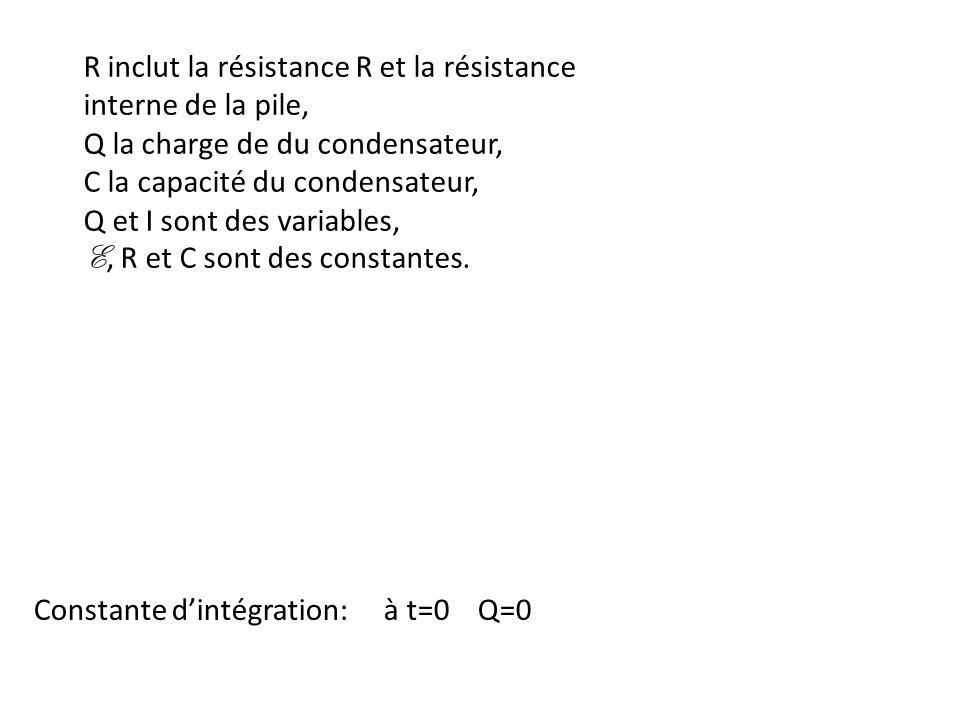 R inclut la résistance R et la résistance interne de la pile, Q la charge de du condensateur, C la capacité du condensateur, Q et I sont des variables