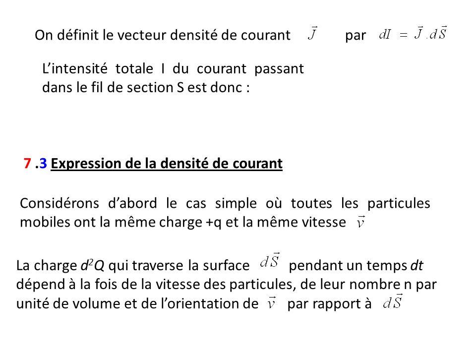 On définit le vecteur densité de courant par Lintensité totale I du courant passant dans le fil de section S est donc : 7.3 Expression de la densité d
