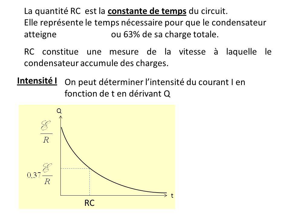 La quantité RC est la constante de temps du circuit. Elle représente le temps nécessaire pour que le condensateur atteigne ou 63% de sa charge totale.