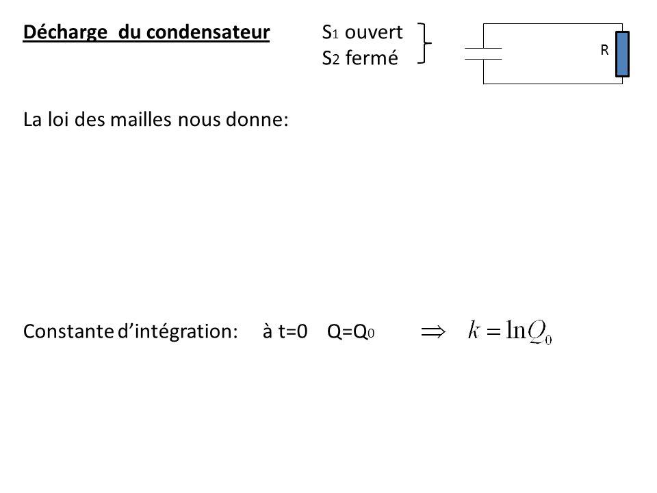 Décharge du condensateurS 1 ouvert S 2 fermé R La loi des mailles nous donne: Constante dintégration: à t=0 Q=Q 0