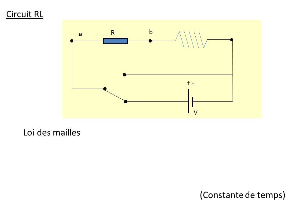 Circuit RL R V + - a b Loi des mailles (Constante de temps)