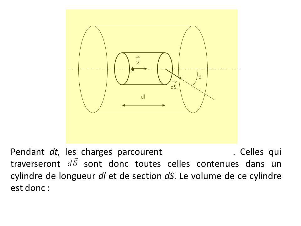Dans d il y a n.d particules, donc la charge qui traverse dS pendant dt est : Or le produit nq nest autre que la densité volumique de charges mobiles m donc : Il sensuit que la densité de courant J sexprime très simplement en fonction de m et par la relation : Si il y a plusieurs types de porteurs de charges de densité de charges i et de vitesses v i