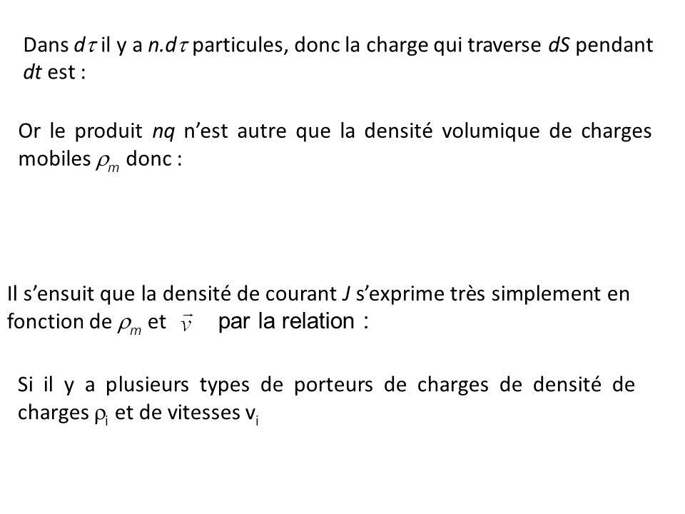 Dans d il y a n.d particules, donc la charge qui traverse dS pendant dt est : Or le produit nq nest autre que la densité volumique de charges mobiles