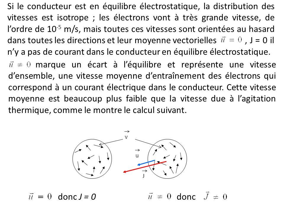 Si le conducteur est en équilibre électrostatique, la distribution des vitesses est isotrope ; les électrons vont à très grande vitesse, de lordre de