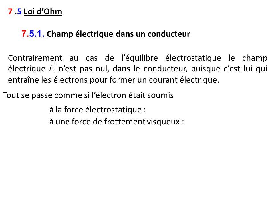 à une force de frottement visqueux : 7.5 Loi dOhm 7.5.1. Champ électrique dans un conducteur Contrairement au cas de léquilibre électrostatique le cha
