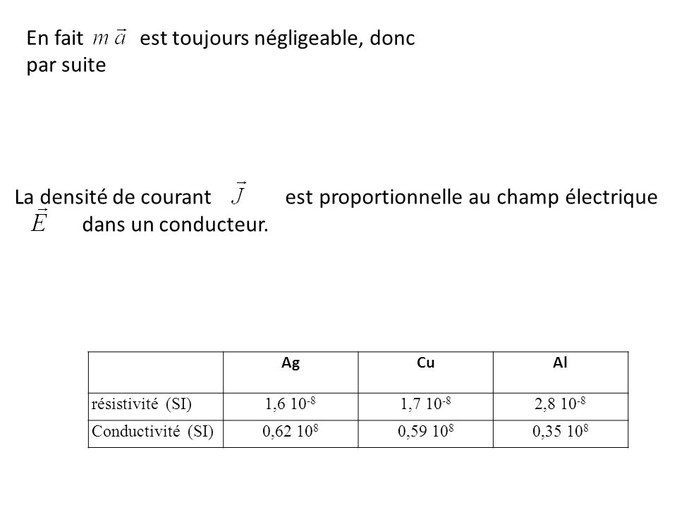 7 5 2 Loi dOhm pour un conducteur cylindrique Une section droite du fil est une équipotentielle (surface orthogonale aux lignes de champ).
