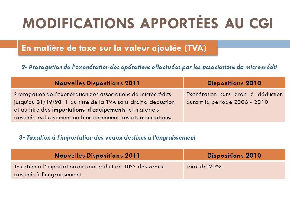 MODIFICATIONS APPORTÉES AU CGI En matière de taxe sur la valeur ajoutée (TVA) 2- Prorogation de lexonération des opérations effectuées par les associations de microcrédit Nouvelles Dispositions 2011Dispositions 2010 Prorogation de lexonération des associations de microcrédits jusquau 31/12/2011 au titre de la TVA sans droit à déduction et au titre des importations déquipements et matériels destinés exclusivement au fonctionnement desdits associations.