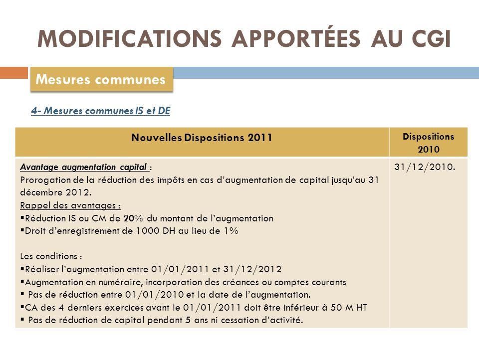 MODIFICATIONS APPORTÉES AU CGI Mesures communes 4- Mesures communes IS et DE Nouvelles Dispositions 2011 Dispositions 2010 Avantage augmentation capital : Prorogation de la réduction des impôts en cas daugmentation de capital jusquau 31 décembre 2012.