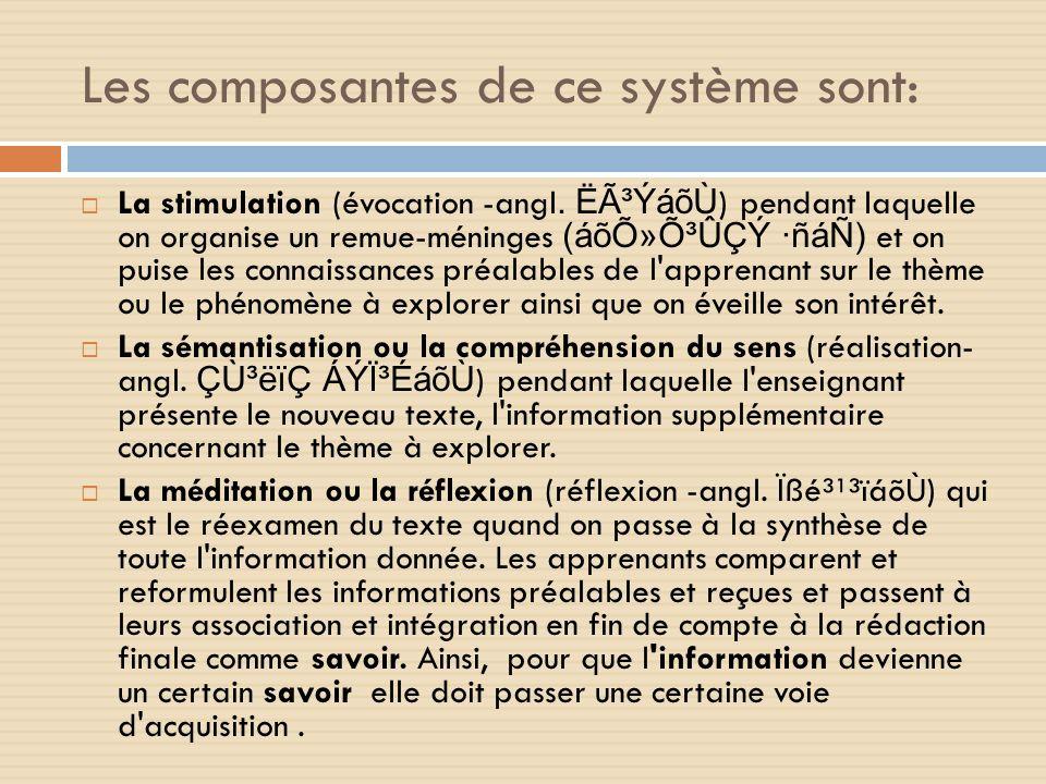 Les composantes de ce système sont: La stimulation (évocation -angl. ËóÝáõÙ ) pendant laquelle on organise un remue-méninges (áõÕ»Õ³ÛÇÝ ·ñáÑ) et on p