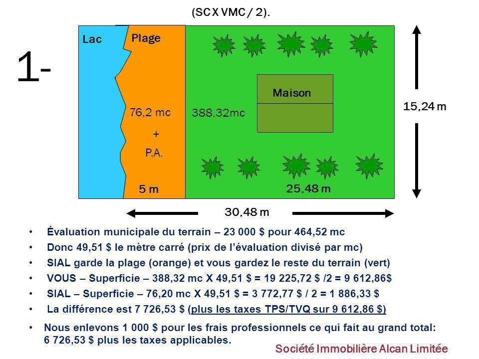 Société Immobilière Alcan Limitée 76,2 mc Lac Plage Maison 30,48 m 15,24 m 5 m 25,48 m 1- 388,32mc + P.A. (SC X VMC / 2). Évaluation municipale du ter