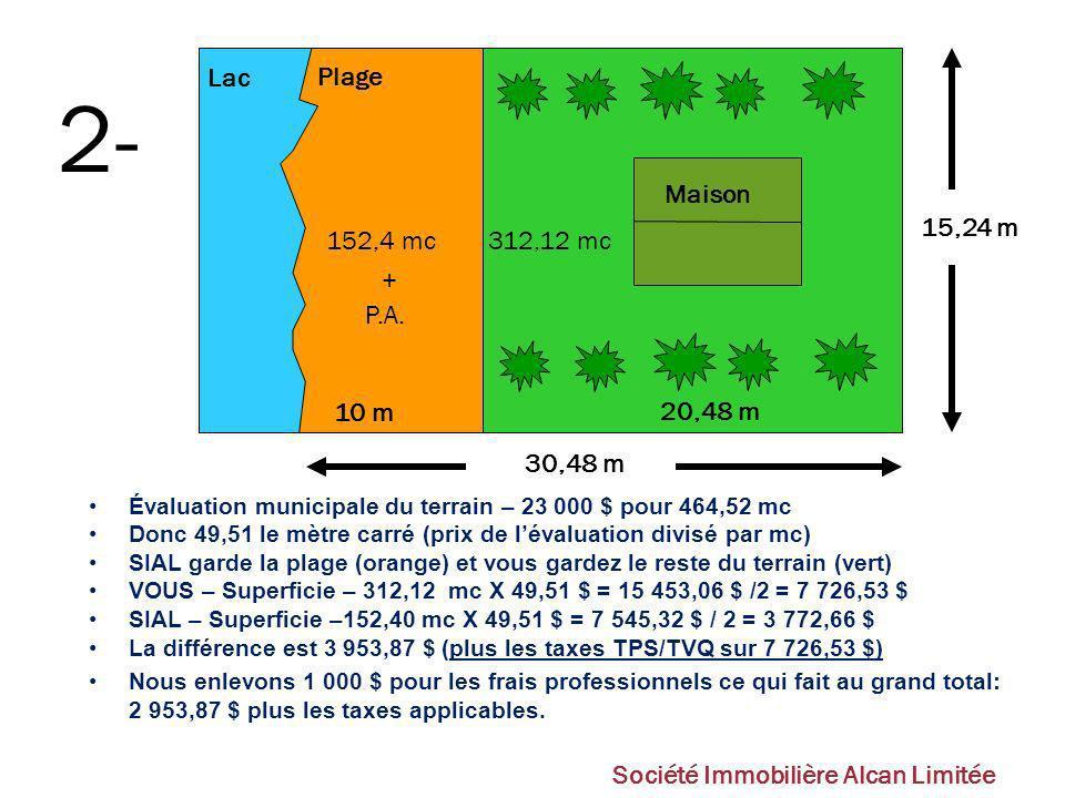 Société Immobilière Alcan Limitée 312,12 mc 152,4 mc Lac Plage Maison 30,48 m 15,24 m 10 m 20,48 m 2- + P.A. Évaluation municipale du terrain – 23 000