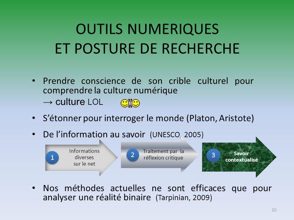Prendre conscience de son crible culturel pour comprendre la culture numérique culture LOL Sétonner pour interroger le monde (Platon, Aristote) De lin
