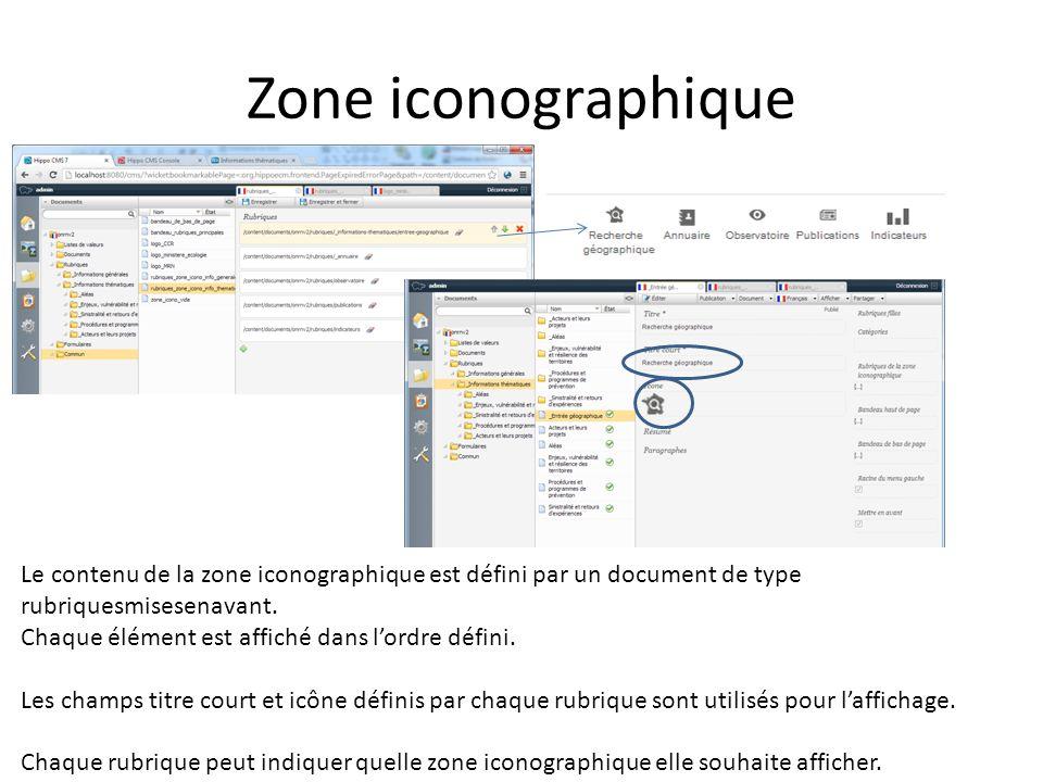 Zone iconographique Le contenu de la zone iconographique est défini par un document de type rubriquesmisesenavant.
