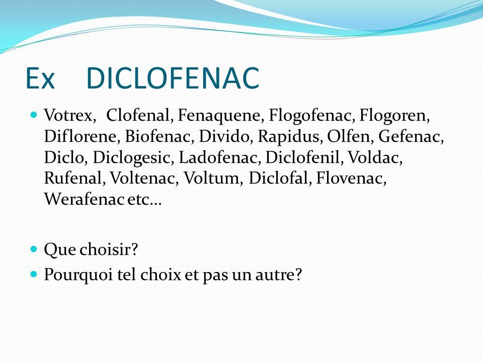 Ex DICLOFENAC Votrex, Clofenal, Fenaquene, Flogofenac, Flogoren, Diflorene, Biofenac, Divido, Rapidus, Olfen, Gefenac, Diclo, Diclogesic, Ladofenac, D