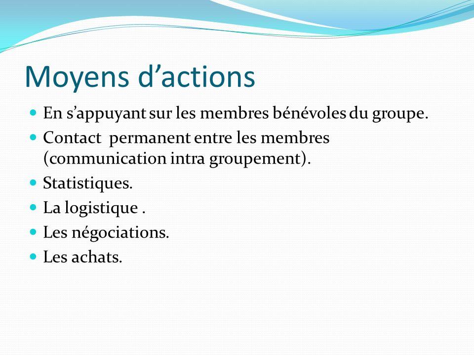 Moyens dactions En sappuyant sur les membres bénévoles du groupe. Contact permanent entre les membres (communication intra groupement). Statistiques.